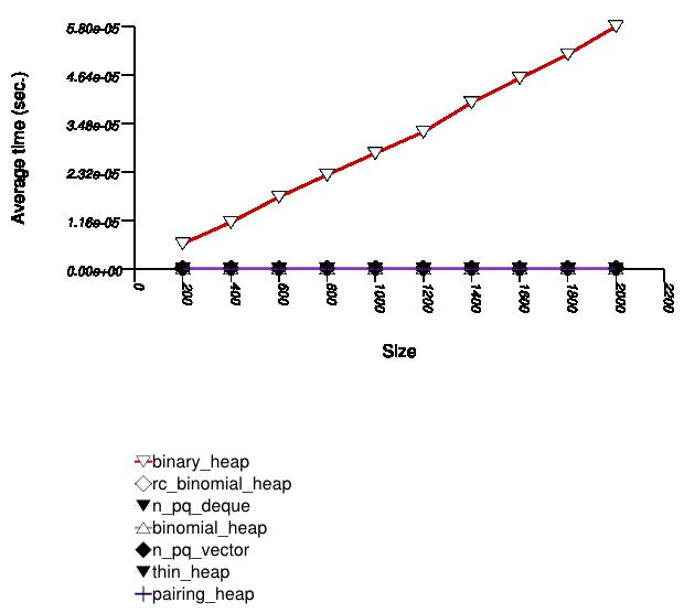 keep2smile의 시나블로그  IT 전산 DATA 용어