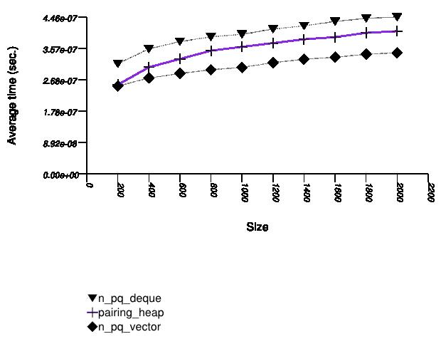 C Standard Library  Wikipedia